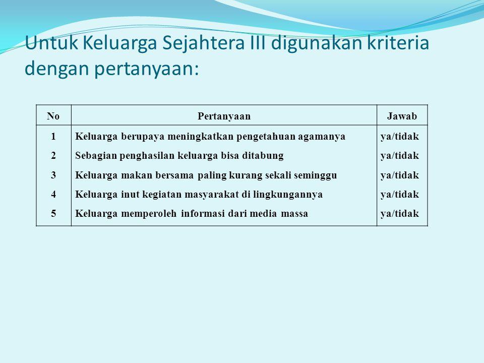 Untuk Keluarga Sejahtera III digunakan kriteria dengan pertanyaan: NoPertanyaanJawab 1234512345 Keluarga berupaya meningkatkan pengetahuan agamanya Se