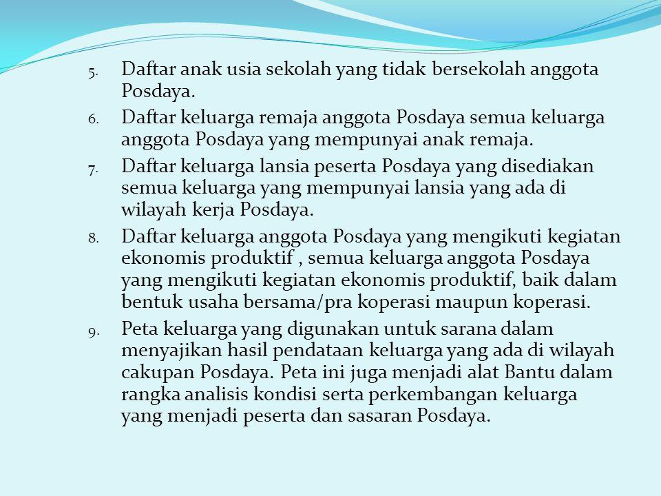 5. Daftar anak usia sekolah yang tidak bersekolah anggota Posdaya. 6. Daftar keluarga remaja anggota Posdaya semua keluarga anggota Posdaya yang mempu