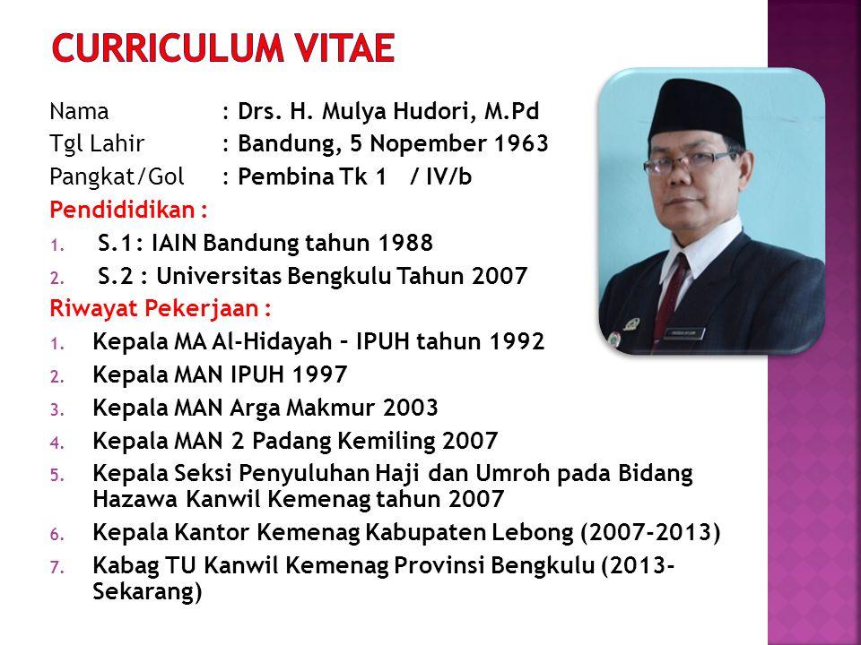 Nama: Drs. H.