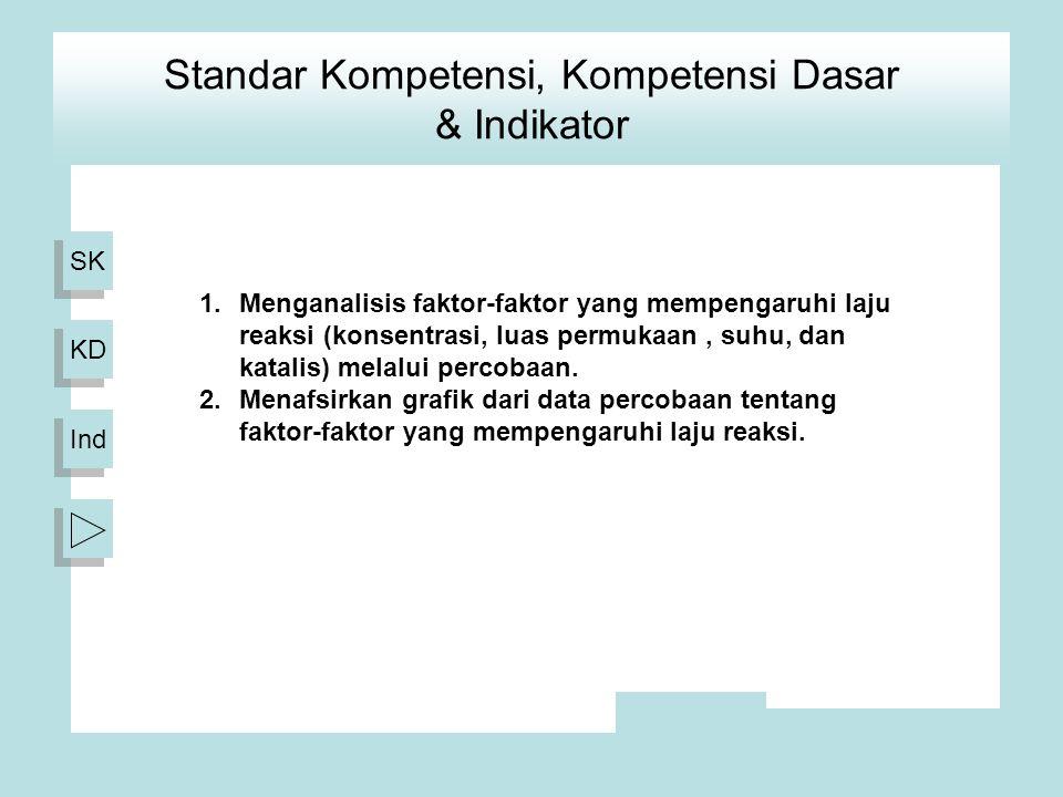 SK KD Ind 1.Menganalisis faktor-faktor yang mempengaruhi laju reaksi (konsentrasi, luas permukaan, suhu, dan katalis) melalui percobaan. 2.Menafsirkan