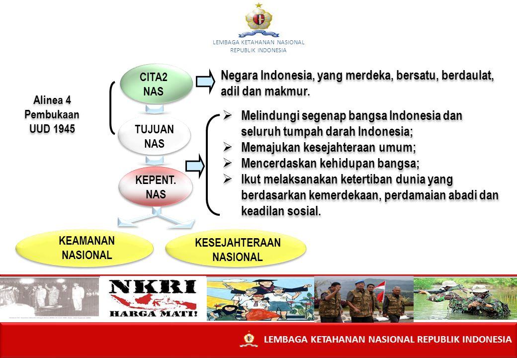 LEMBAGA KETAHANAN NASIONAL REPUBLIK INDONESIA Alinea 4 Pembukaan UUD 1945 Alinea 4 Pembukaan UUD 1945 Negara Indonesia, yang merdeka, bersatu, berdaul