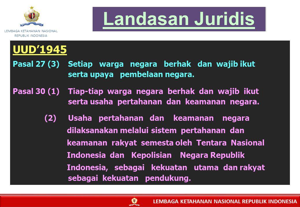 12 Landasan Juridis UUD'1945 Pasal 27 (3) Setiap warga negara berhak dan wajib ikut serta upaya pembelaan negara. Pasal 30 (1) Tiap-tiap warga negara