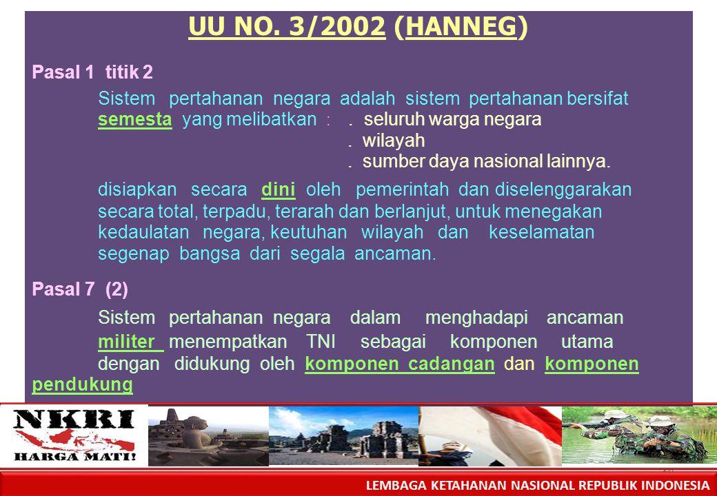 13 UU NO. 3/2002 (HANNEG) Pasal 1 titik 2 Sistem pertahanan negara adalah sistem pertahanan bersifat semesta yang melibatkan :. seluruh warga negara.
