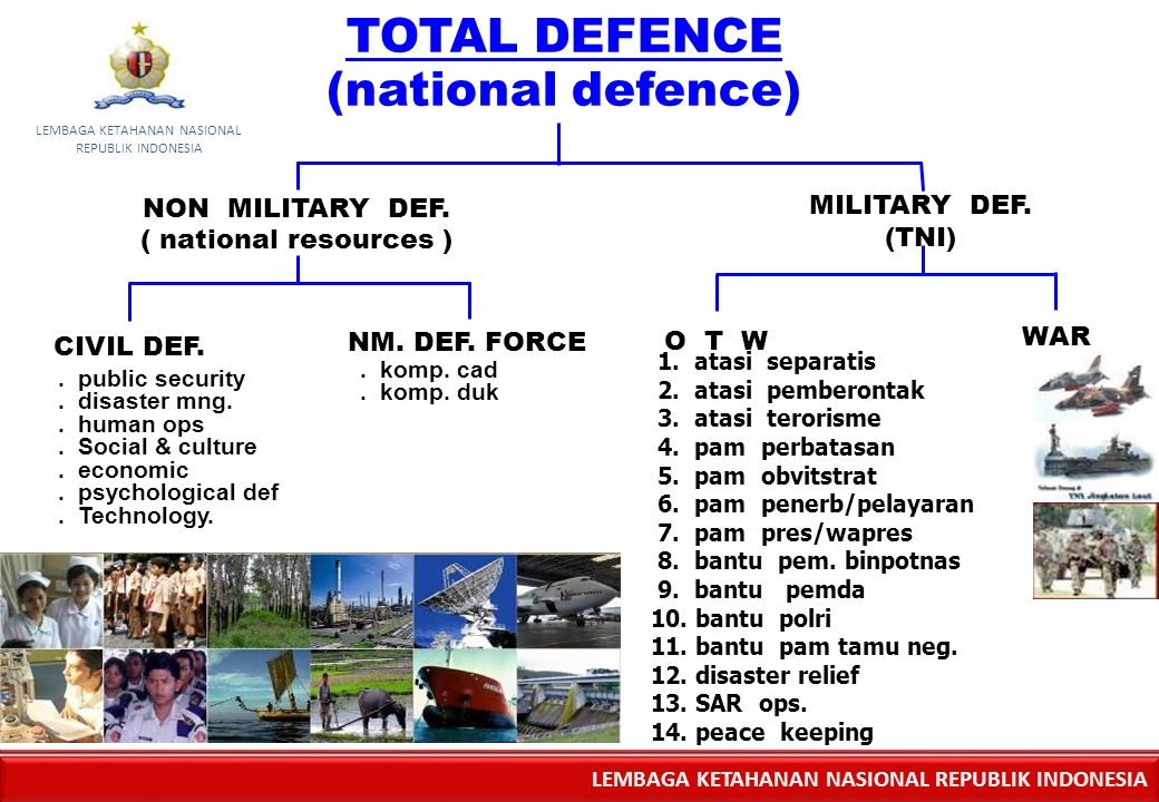 TOTAL DEFENCE (national defence). public security. disaster mng.. human ops. Social & culture. economic. psychological def. Technology. NON MILITARY D