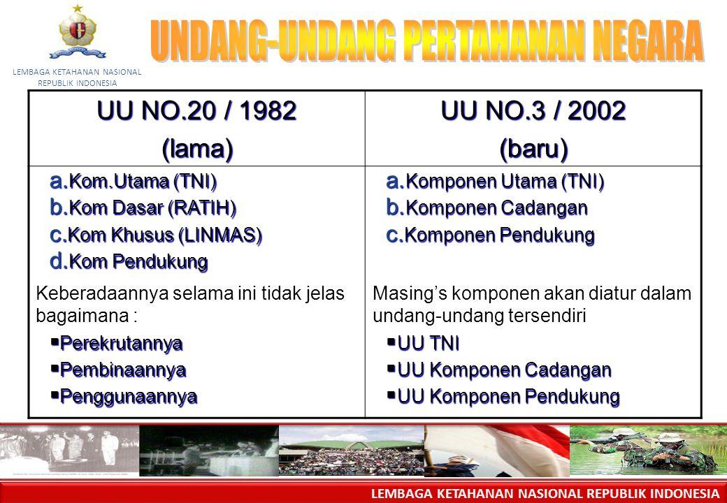 UU NO.20 / 1982 (lama) UU NO.3 / 2002 (baru) a. Kom.Utama (TNI) b. Kom Dasar (RATIH) c. Kom Khusus (LINMAS) d. Kom Pendukung Keberadaannya selama ini