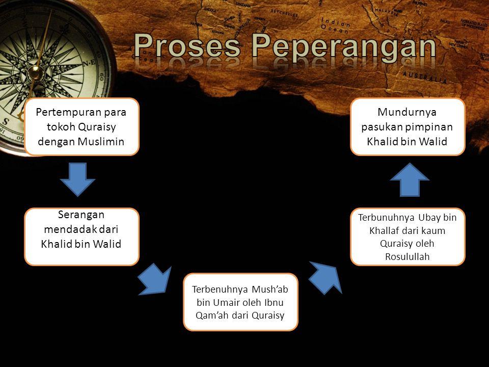  Pasukan pemanah di Uhud telah diuji Allah dengan harta yang ditinggalkan oleh tentera Kafir Quraisy.