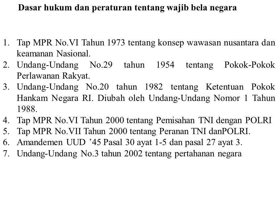 Landasan hukum bela negara Landasan Idiil ; Pancasila Landasan Konstitusional ; UUD 1945 (Amandemen) 1.Pasal 27 (3) ; Setiap warga negara berhak dan wajib ikut serta dalam upaya pembelaan Negara 2.Pasal 30 (1 &2) ; (1) Tiap-tiap warga negara berhak dan wajib ikut serta dalam usaha pertahanan dan keamanan negara (2) Usaha pertahanan keamanan negara dilaksanakan melalui Sishankamrata (TNI sebagai komponen Utama dan Rakyat sebagai komponen Pendukung).