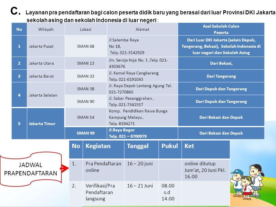 NoWilayahLokasiAlamat Asal Sekolah Calon Peserta 1Jakarta PusatSMAN 68 Jl Salemba Raya No 18, Telp. 021-3142929 Dari Luar DKI Jakarta (selain Depok, T