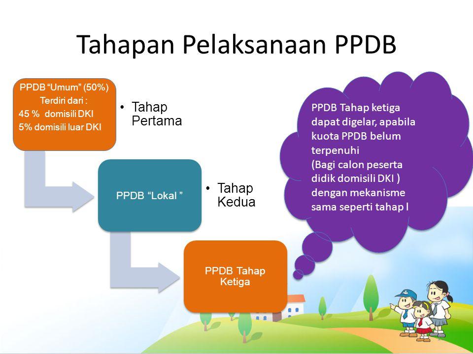 "Tahapan Pelaksanaan PPDB 15 PPDB ""Umum"" (50%) Terdiri dari : 45 % domisili DKI 5% domisili luar DKI Tahap Pertama PPDB ""Lokal "" Tahap Kedua PPDB Tahap"