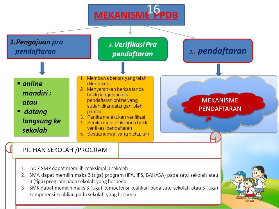 16 MEKANISME PPDB 1.Pengajuan pra pendaftaran  online mandiri : atau  datang langsung ke sekolah  online mandiri : atau  datang langsung ke sekola