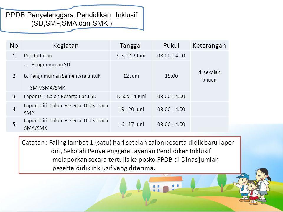 19 PPDB Penyelenggara Pendidikan Inklusif (SD,SMP,SMA dan SMK ) NoKegiatanTanggalPukulKeterangan 1Pendaftaran9 s.d 12 Juni08.00-14.00 di sekolah tujua