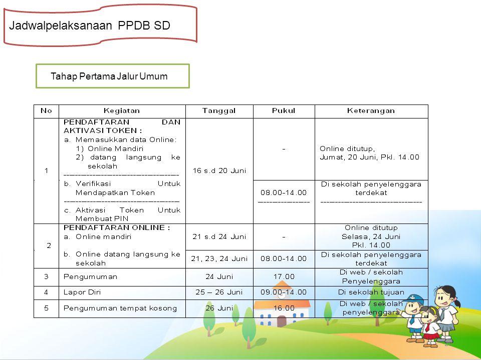 20 Jadwalpelaksanaan PPDB SD Tahap Pertama Jalur Umum