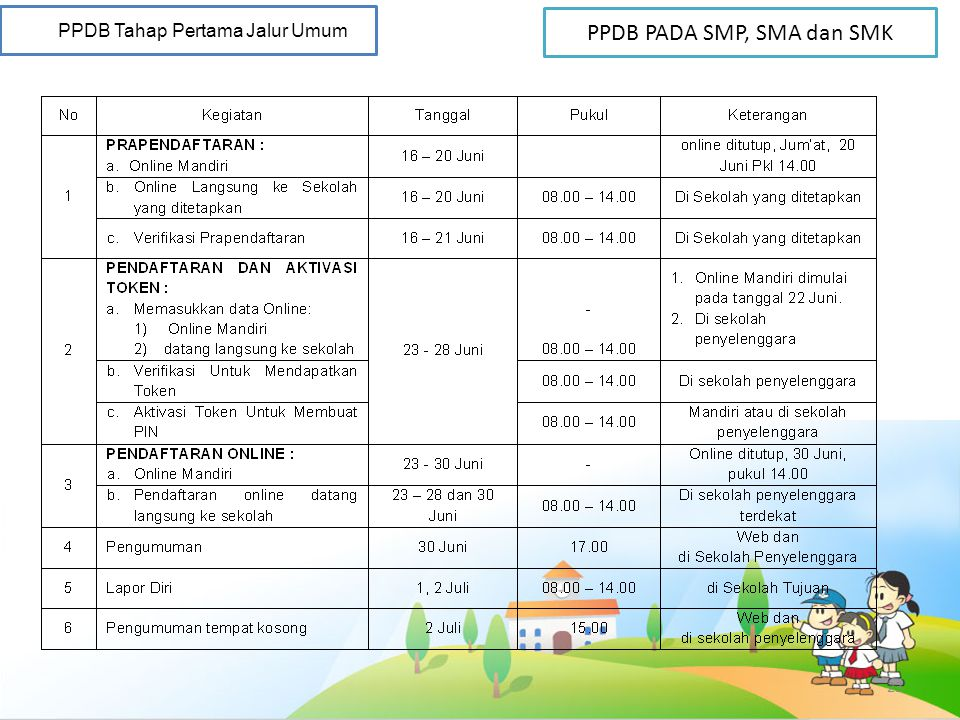 23 PPDB PADA SMP, SMA dan SMK PPDB Tahap Pertama Jalur Umum