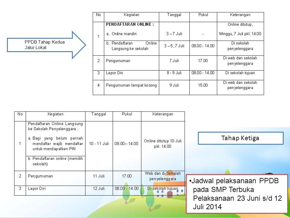24 PPDB Tahap Kedua Jalur Lokal Tahap Ketiga Jadwal pelaksanaan PPDB pada SMP Terbuka Pelaksanaan 23 Juni s/d 12 Juli 2014