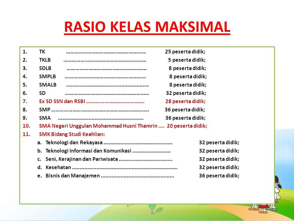 7 PERSYARATAN PPDB JALUR BERPRESTASI : Calon peserta didik didik baru yang mendapatkan prestasi kejuaraan yang diselenggarakan secara berjenjang melalui jalur Kedinasan atau Pemerintah Daerah atau Komite Olahraga Nasional Indonesia (KONI) adalah sebagai berikut: 1.calon peserta didik baru berasal dari sekolah di Provinsi DKI Jakarta : juara 1 (medali emas) dari Provinsi DKI Jakarta; juara 1, 2, 3 Tingkat Nasional; atau juara 1, 2, 3 Tingkat Internasional.