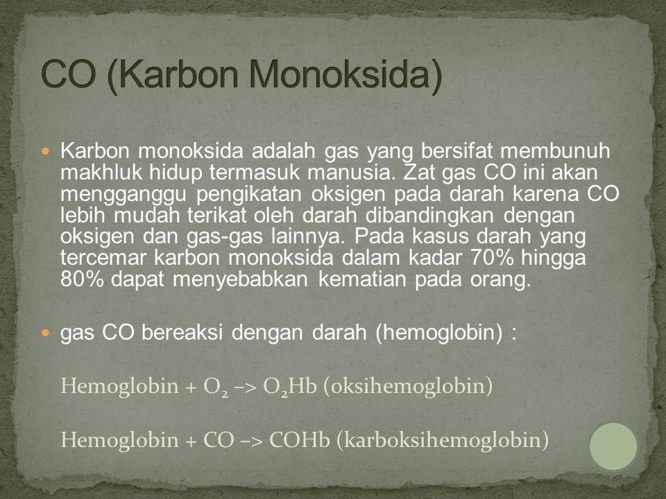 Karbon monoksida adalah gas yang bersifat membunuh makhluk hidup termasuk manusia. Zat gas CO ini akan mengganggu pengikatan oksigen pada darah karena