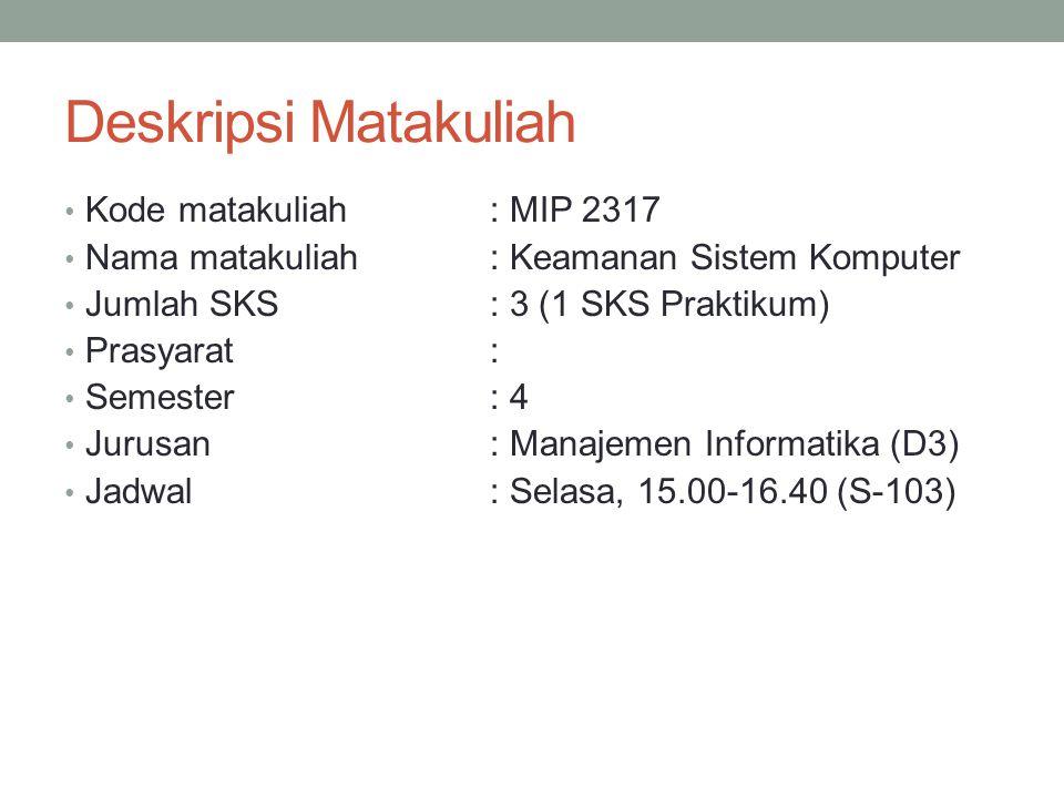 Deskripsi Matakuliah Kode matakuliah: MIP 2317 Nama matakuliah: Keamanan Sistem Komputer Jumlah SKS: 3 (1 SKS Praktikum) Prasyarat: Semester : 4 Jurus