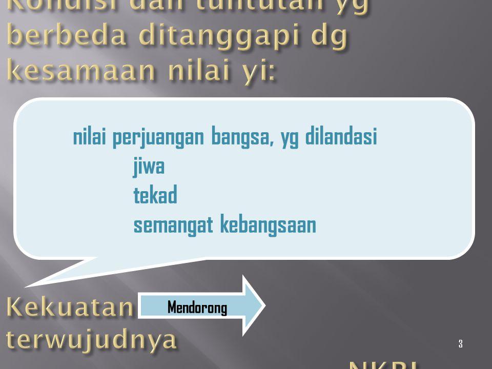 444 Semangat perjuangan bangsa merupakan kekuatan mental spiritual yg harus dimiliki oleh setiap warga negara Indonesia