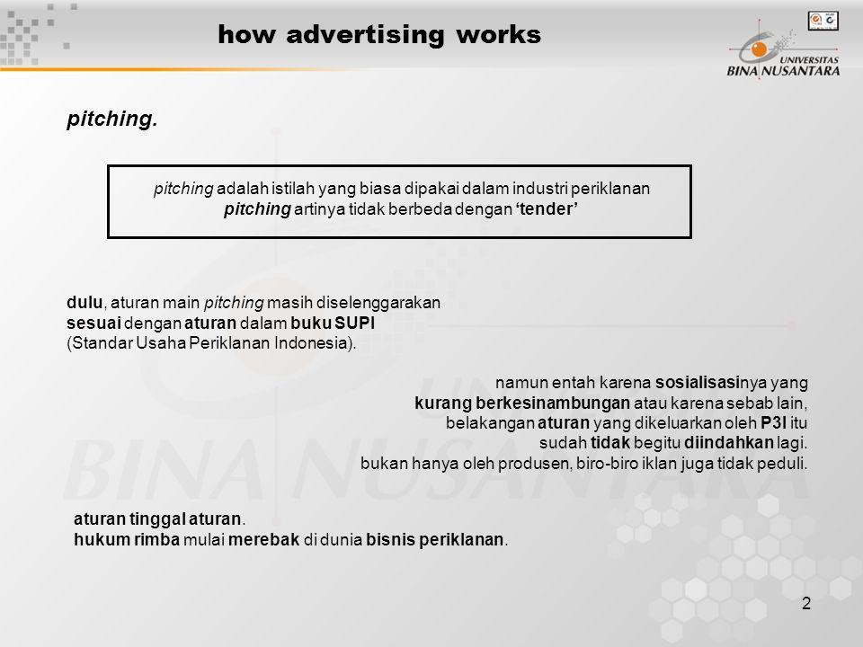 2 how advertising works dulu, aturan main pitching masih diselenggarakan sesuai dengan aturan dalam buku SUPI (Standar Usaha Periklanan Indonesia). pi