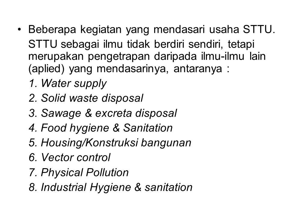 Beberapa kegiatan yang mendasari usaha STTU.