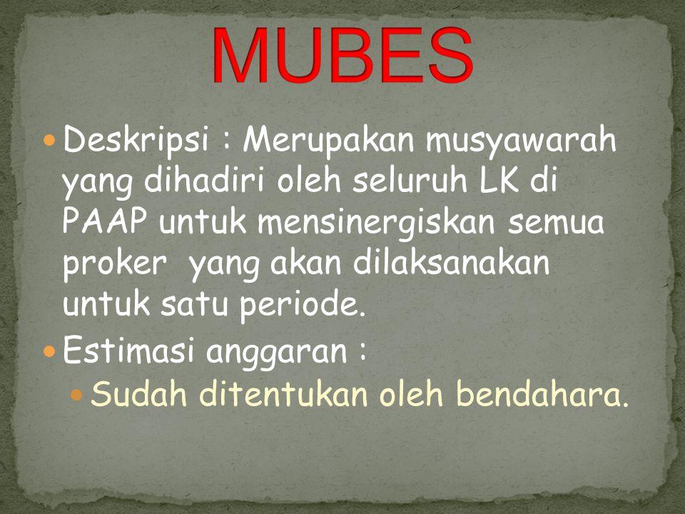 MUKER dan RAKER MUBES PVJ#3 (PAAP Vacation to Jakarta) Debat Panel dan Lomba Debat