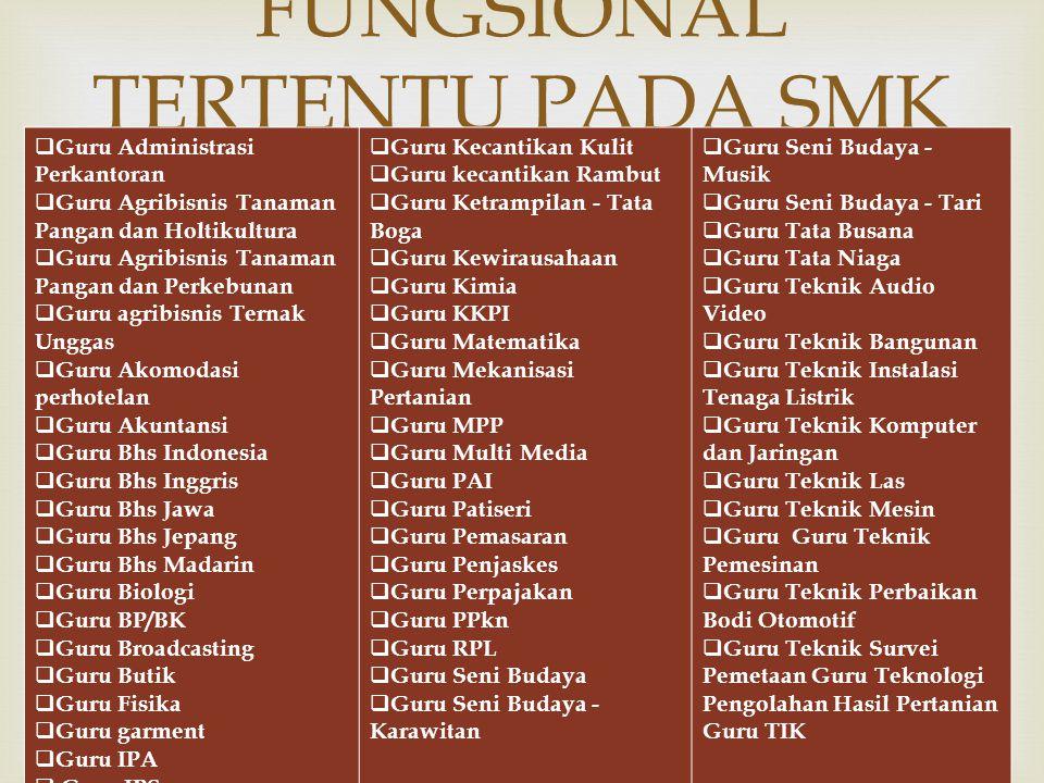  FUNGSIONAL TERTENTU PADA SMK  Guru Administrasi Perkantoran  Guru Agribisnis Tanaman Pangan dan Holtikultura  Guru Agribisnis Tanaman Pangan dan