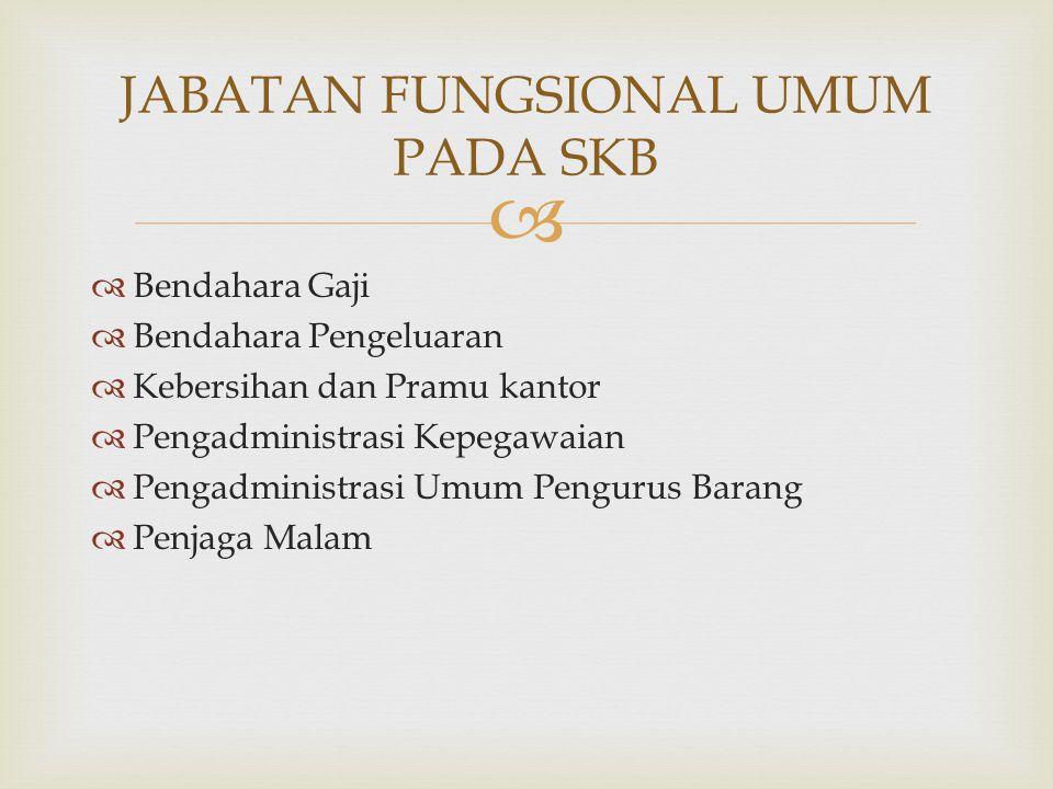   Bendahara Gaji  Bendahara Pengeluaran  Kebersihan dan Pramu kantor  Pengadministrasi Kepegawaian  Pengadministrasi Umum Pengurus Barang  Penj