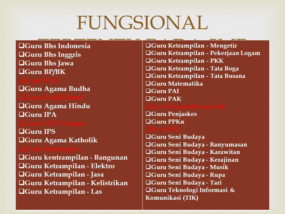  FUNGSIONAL TERTENTU PADA SMP  Guru Bhs Indonesia  Guru Bhs Inggris  Guru Bhs Jawa  Guru BP/BK  Guru BTA  Guru Agama Budha  Guru Budi Pekerti