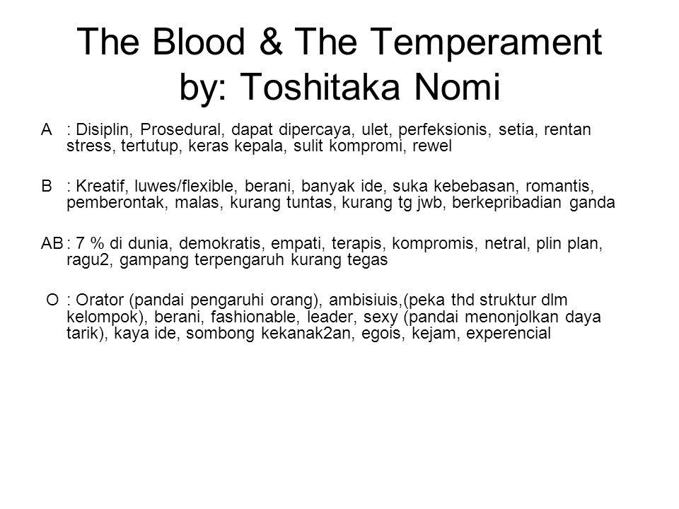 The Blood & The Temperament by: Toshitaka Nomi A: Disiplin, Prosedural, dapat dipercaya, ulet, perfeksionis, setia, rentan stress, tertutup, keras kepala, sulit kompromi, rewel B: Kreatif, luwes/flexible, berani, banyak ide, suka kebebasan, romantis, pemberontak, malas, kurang tuntas, kurang tg jwb, berkepribadian ganda AB: 7 % di dunia, demokratis, empati, terapis, kompromis, netral, plin plan, ragu2, gampang terpengaruh kurang tegas O: Orator (pandai pengaruhi orang), ambisiuis,(peka thd struktur dlm kelompok), berani, fashionable, leader, sexy (pandai menonjolkan daya tarik), kaya ide, sombong kekanak2an, egois, kejam, experencial
