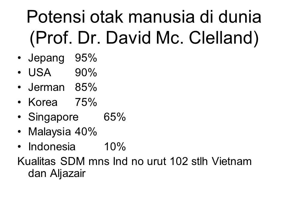 Potensi otak manusia di dunia (Prof.Dr. David Mc.