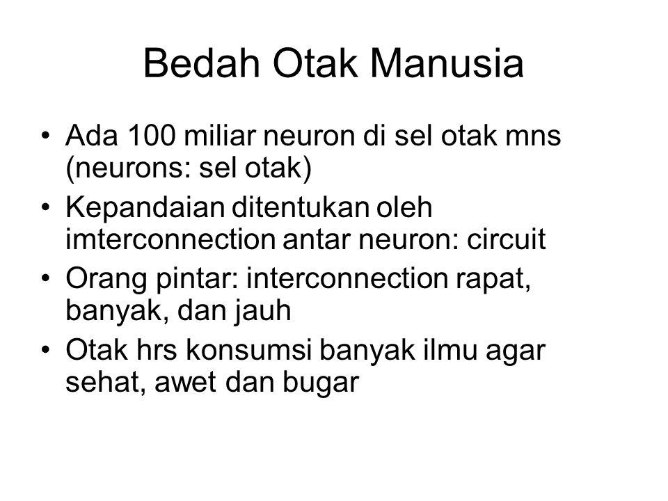 Bedah Otak Manusia Ada 100 miliar neuron di sel otak mns (neurons: sel otak) Kepandaian ditentukan oleh imterconnection antar neuron: circuit Orang pintar: interconnection rapat, banyak, dan jauh Otak hrs konsumsi banyak ilmu agar sehat, awet dan bugar
