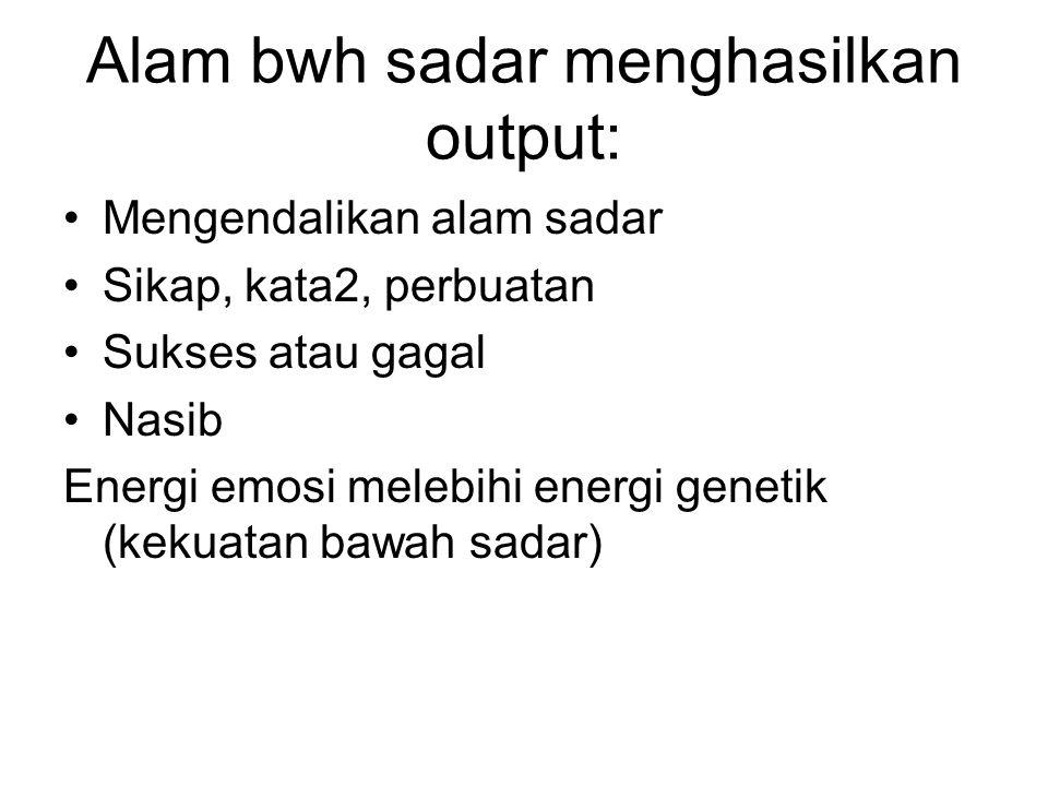 Alam bwh sadar menghasilkan output: Mengendalikan alam sadar Sikap, kata2, perbuatan Sukses atau gagal Nasib Energi emosi melebihi energi genetik (kekuatan bawah sadar)