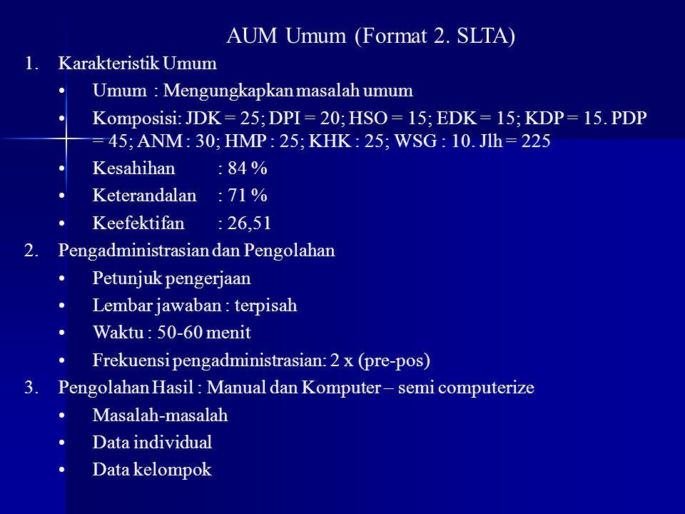 AUM Umum (Format 2. SLTA) 1.Karakteristik Umum Umum: Mengungkapkan masalah umum Komposisi: JDK = 25; DPI = 20; HSO = 15; EDK = 15; KDP = 15. PDP = 45;