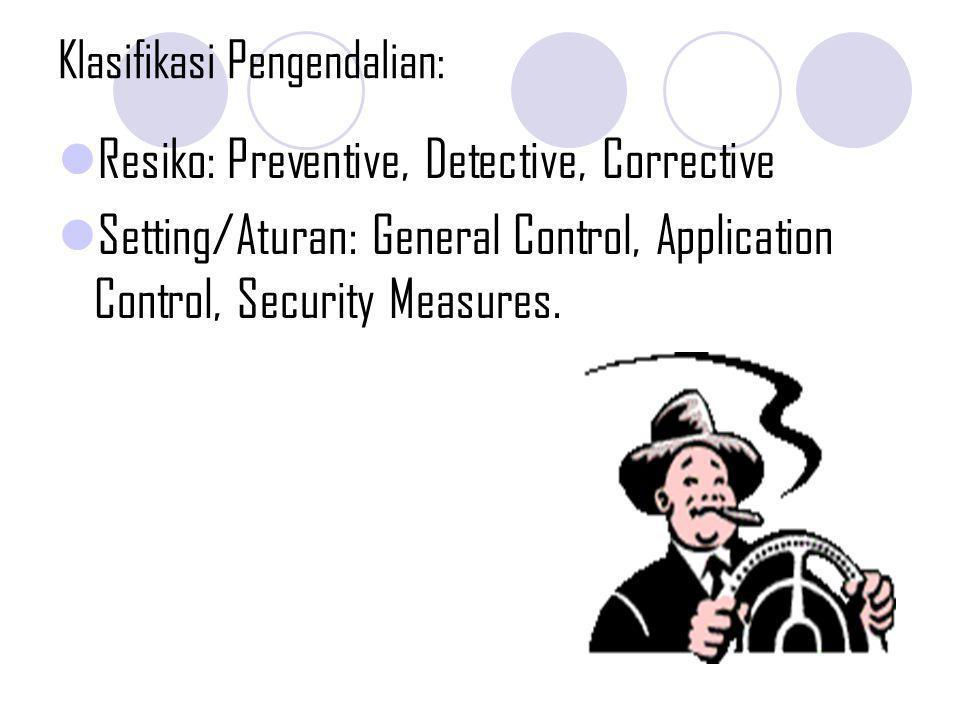 Pengendalian umum Pengendalian Organisasional (Organizational Control) Pengendalian Dokumentasi (Documentation Control) Pengendalian Akuntabilitas Aset (Asset Account-ability Control) Pengendalian Praktek Manajemen (Management Practice Control) Pengendalian Operasi Pusat Informasi (Information / Data Center Operational Control) Pengendalian Otorisasi (Authorization Control) Pengendalian Akses (Access Control)
