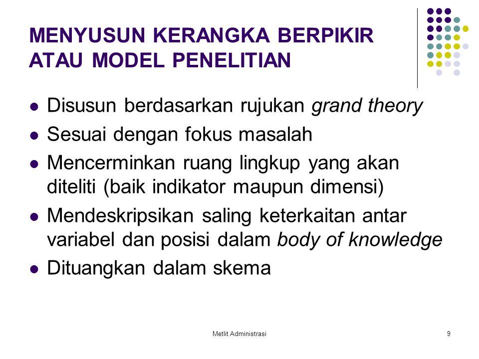 Metlit Administrasi9 MENYUSUN KERANGKA BERPIKIR ATAU MODEL PENELITIAN Disusun berdasarkan rujukan grand theory Sesuai dengan fokus masalah Mencerminka