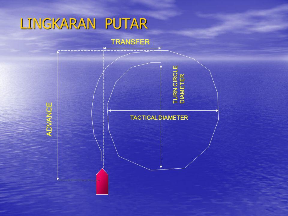 LINGKARAN PUTAR ADVANCE TRANSFER TACTICAL DIAMETER TURN CIRCLE DIAMETER