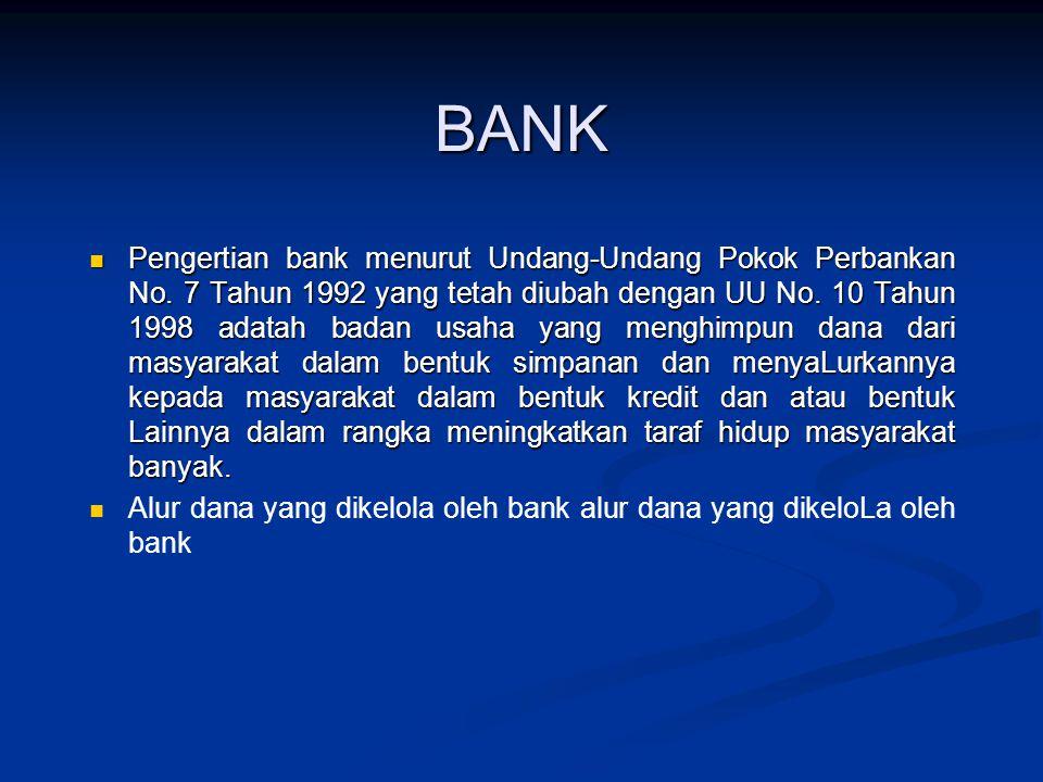 Tujuan Perbankan Menyediakan mekanisme dan atat pembayaran yang efisien bagi nasabah.