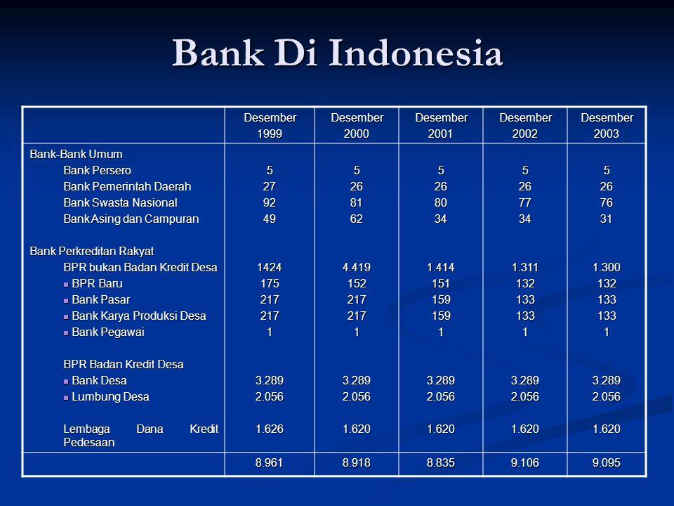 Bank Perkreditan Rakyat Bank Perkreditan Rakyat (BPR) adalah bank yang menerima simpanan hanya dalam bentuk deposito berjangka, tabungan, dar, atau bentuk lainnya yang sama seperti itu.