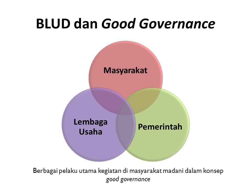 BLUD dan Good Governance Masyarakat Pemerintah Lembaga Usaha Berbagai pelaku utama kegiatan di masyarakat madani dalam konsep good governance