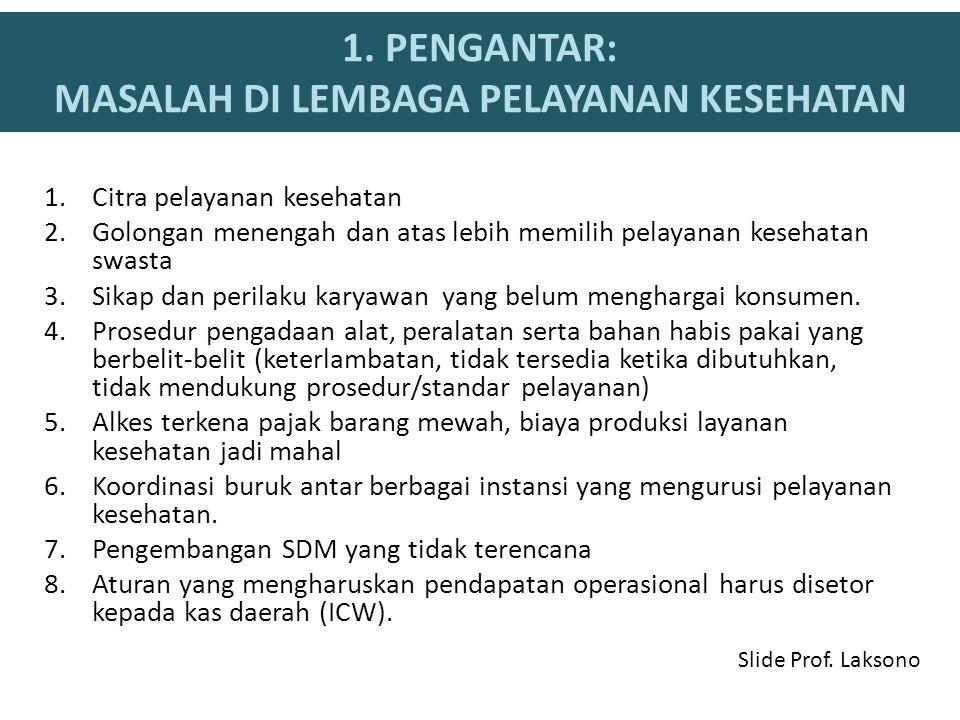 Kegagalan Lembaga Usaha di Pelayanan Kesehatan Pemerintah Subsidi kecil Slide Prof.