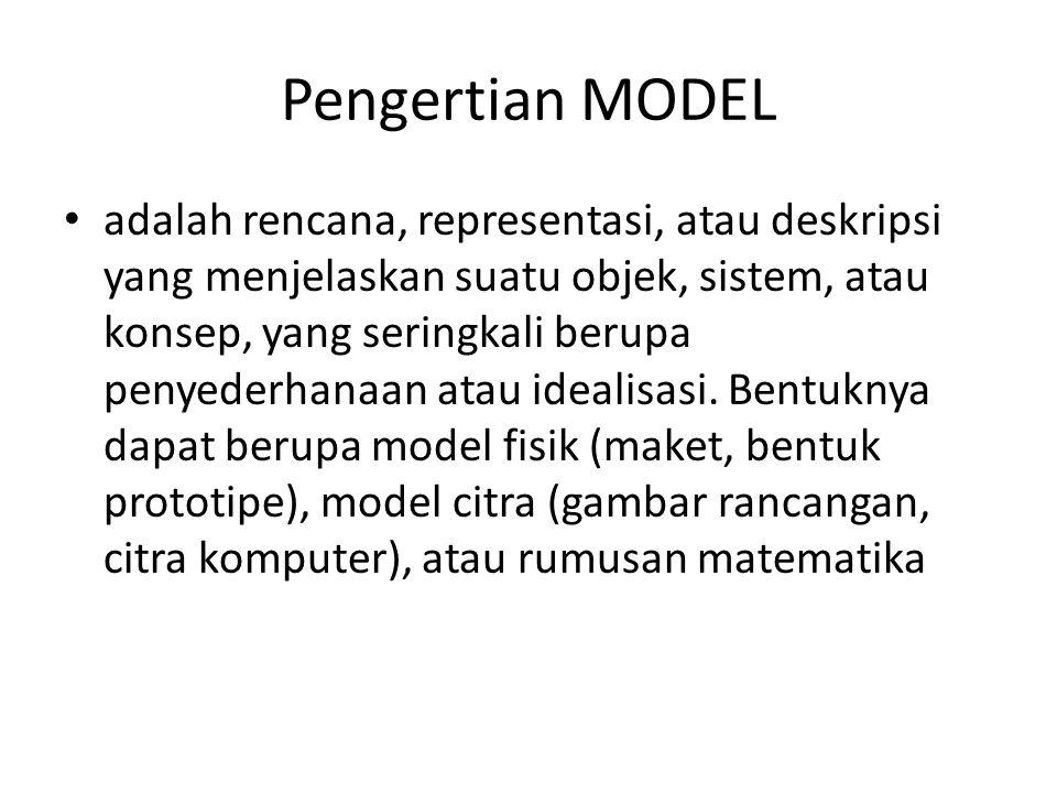 Pengertian MODEL adalah rencana, representasi, atau deskripsi yang menjelaskan suatu objek, sistem, atau konsep, yang seringkali berupa penyederhanaan