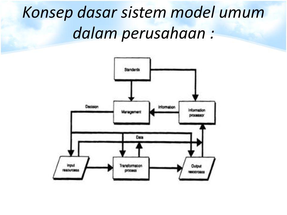 Konsep dasar sistem model umum dalam perusahaan :