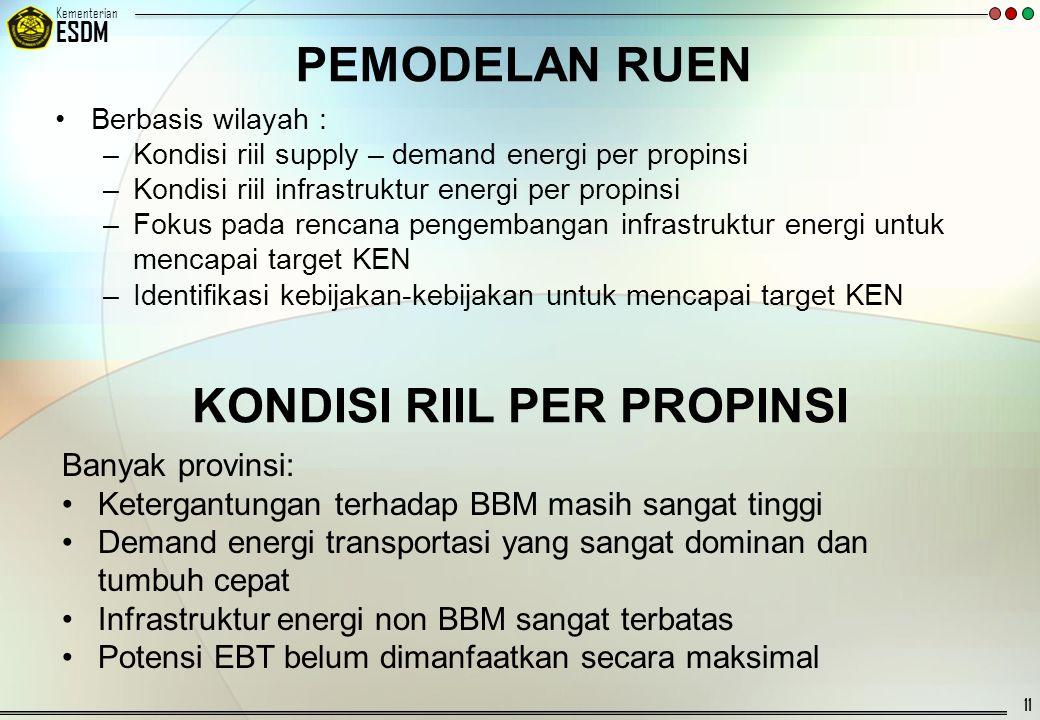 © 20092007 Kementerian ESDM 11 PEMODELAN RUEN Berbasis wilayah : –Kondisi riil supply – demand energi per propinsi –Kondisi riil infrastruktur energi