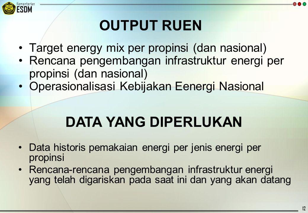 © 20092007 Kementerian ESDM 12 OUTPUT RUEN Target energy mix per propinsi (dan nasional) Rencana pengembangan infrastruktur energi per propinsi (dan n