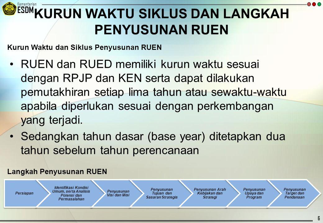 © 20092007 Kementerian ESDM KURUN WAKTU SIKLUS DAN LANGKAH PENYUSUNAN RUEN RUEN dan RUED memiliki kurun waktu sesuai dengan RPJP dan KEN serta dapat d