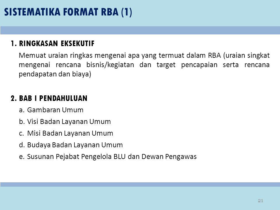 SISTEMATIKA FORMAT RBA (1) 1. RINGKASAN EKSEKUTIF Memuat uraian ringkas mengenai apa yang termuat dalam RBA (uraian singkat mengenai rencana bisnis/ke