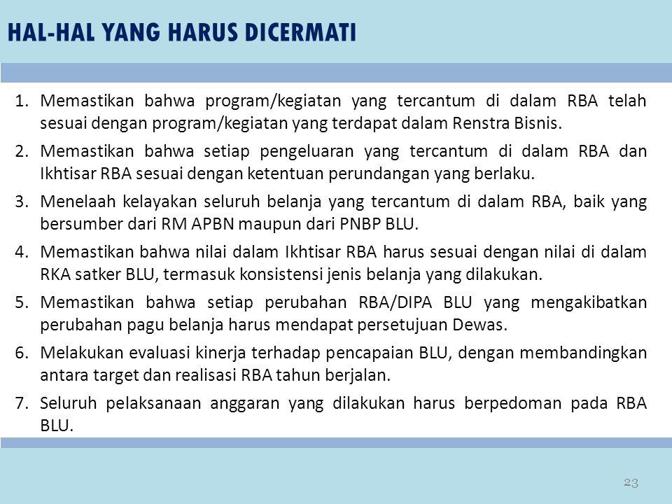 HAL-HAL YANG HARUS DICERMATI 1.Memastikan bahwa program/kegiatan yang tercantum di dalam RBA telah sesuai dengan program/kegiatan yang terdapat dalam