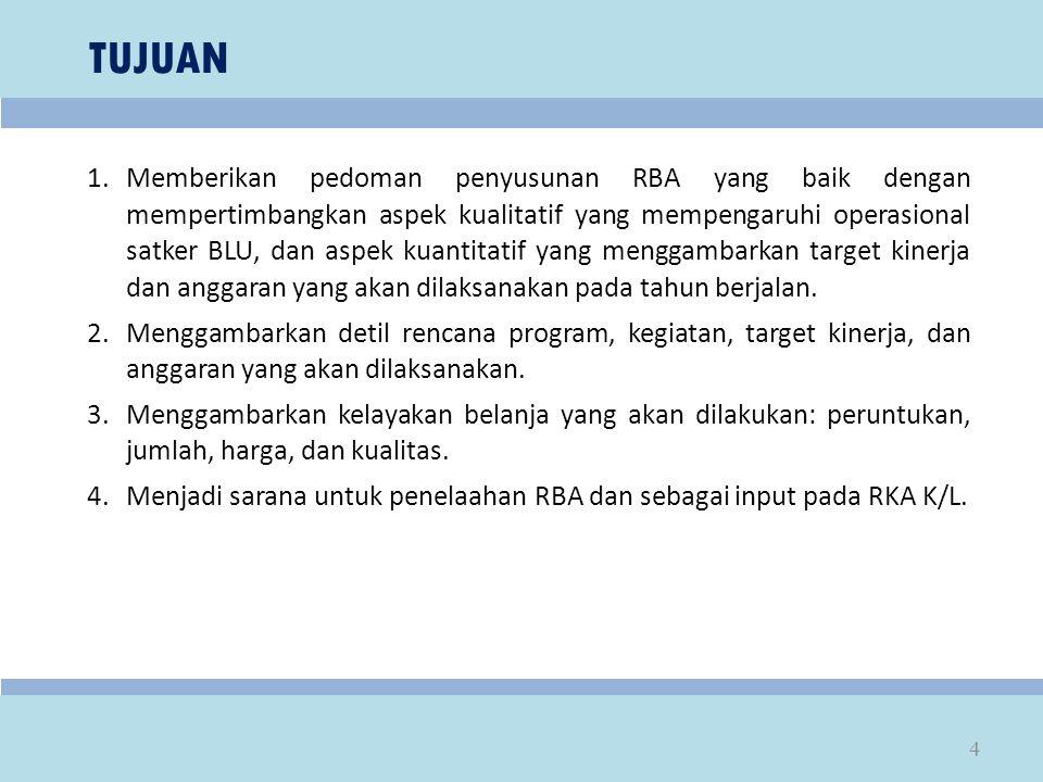 TUJUAN 1.Memberikan pedoman penyusunan RBA yang baik dengan mempertimbangkan aspek kualitatif yang mempengaruhi operasional satker BLU, dan aspek kuan