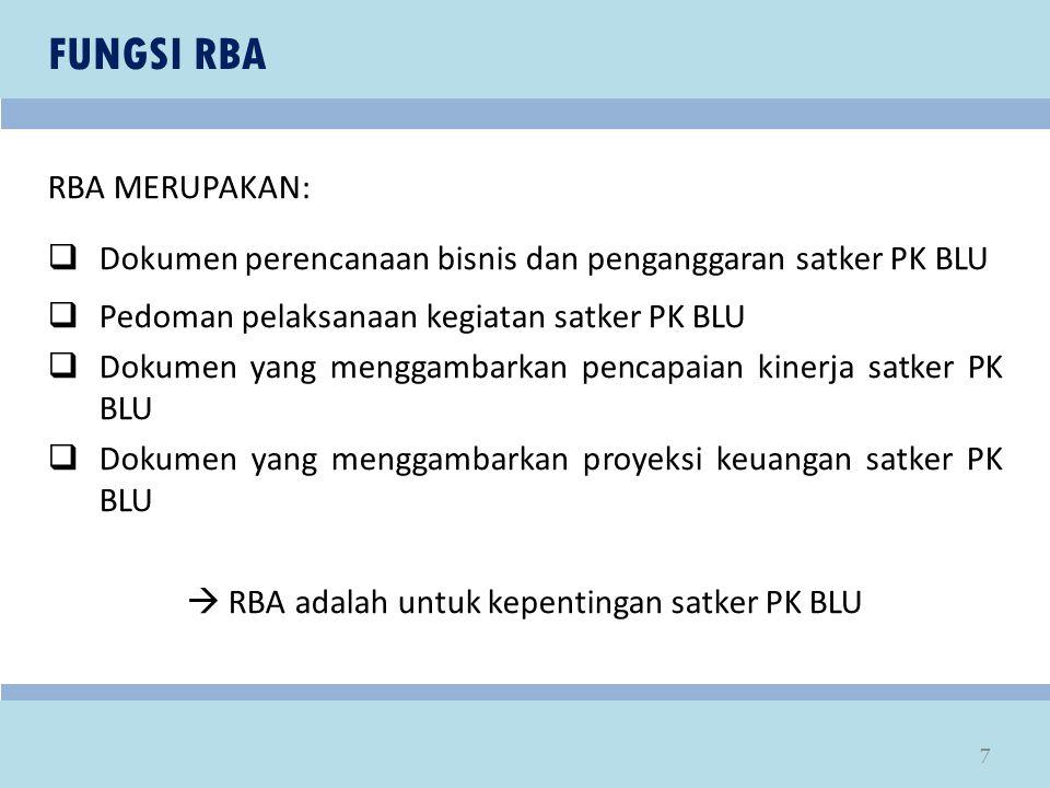 RBA MERUPAKAN:  Dokumen perencanaan bisnis dan penganggaran satker PK BLU  Pedoman pelaksanaan kegiatan satker PK BLU  Dokumen yang menggambarkan p