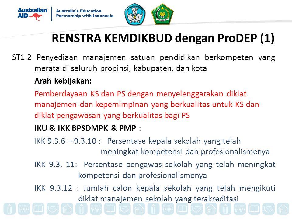 RENSTRA KEMDIKBUD dengan ProDEP (1) ST1.2 Penyediaan manajemen satuan pendidikan berkompeten yang merata di seluruh propinsi, kabupaten, dan kota Arah kebijakan: Pemberdayaan KS dan PS dengan menyelenggarakan diklat manajemen dan kepemimpinan yang berkualitas untuk KS dan diklat pengawasan yang berkualitas bagi PS IKU & IKK BPSDMPK & PMP : IKK 9.3.6 – 9.3.10 : Persentase kepala sekolah yang telah meningkat kompetensi dan profesionalismenya IKK 9.3.